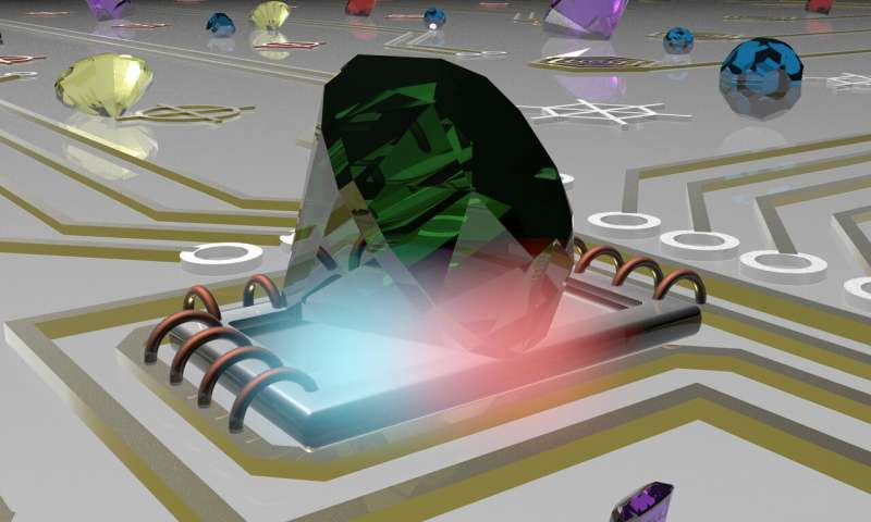 Measuring+Temperature+at+the+Nanoscale+with+Quantum+Lighting
