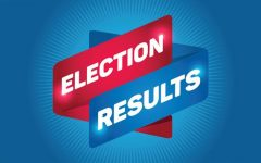 See the Results of the THS Elections