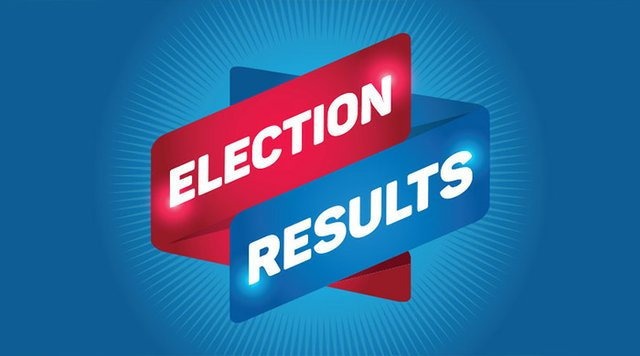 See+the+Results+of+the+THS+Elections