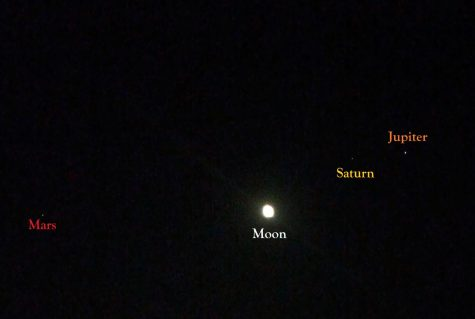 Conjunction of Jupiter and Saturn