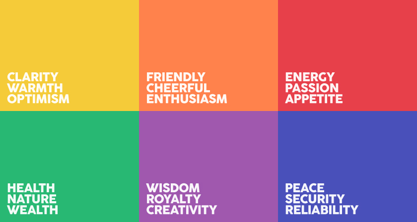 Psychology+of+Color+in+Marketing